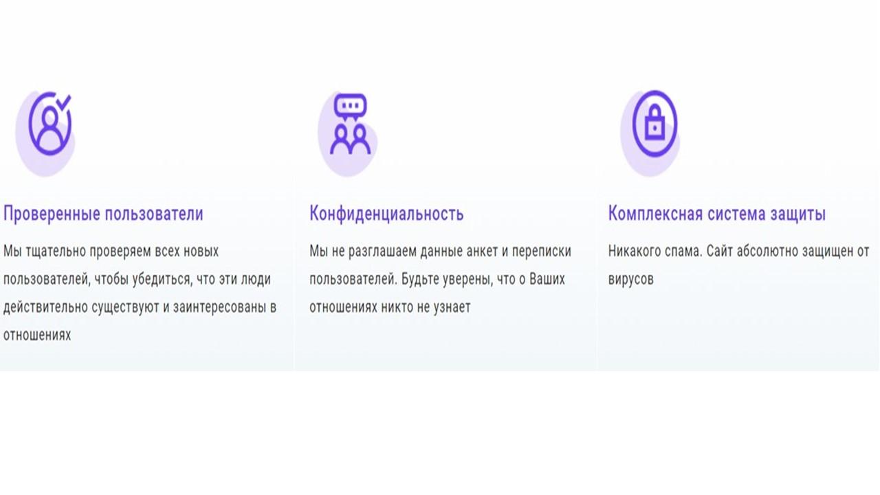 Администрация сайта гарантирует полную анонимность